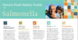 Salmonella Fact Sheet and Food Safety Guide