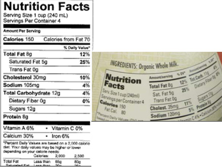 Raw vs Pasteurized Milk Nutrition Facts